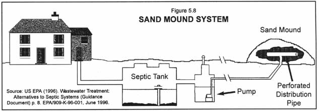 Sump Pump and Septic Pump Replacementsin Western PA